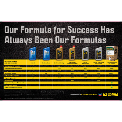 Havoline/Supreme Good-Better-Best Counter Mat - 11x17