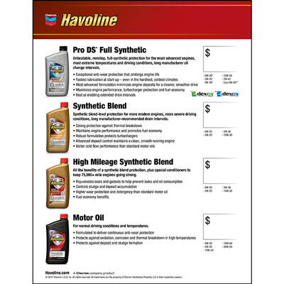 Havoline Greeter Cards - Blank (pkg/4)