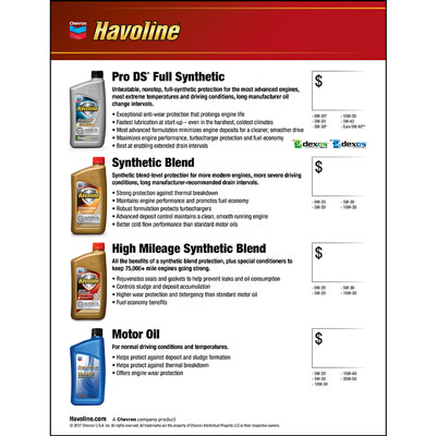 Havoline Greeter Card Alternative - Blank (set/4)