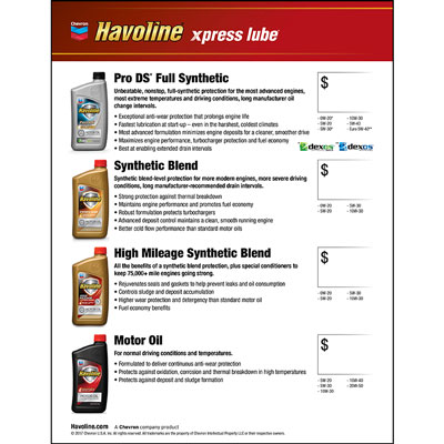 Havoline xpress lube Greeter Cards - Customized (pkg/4)